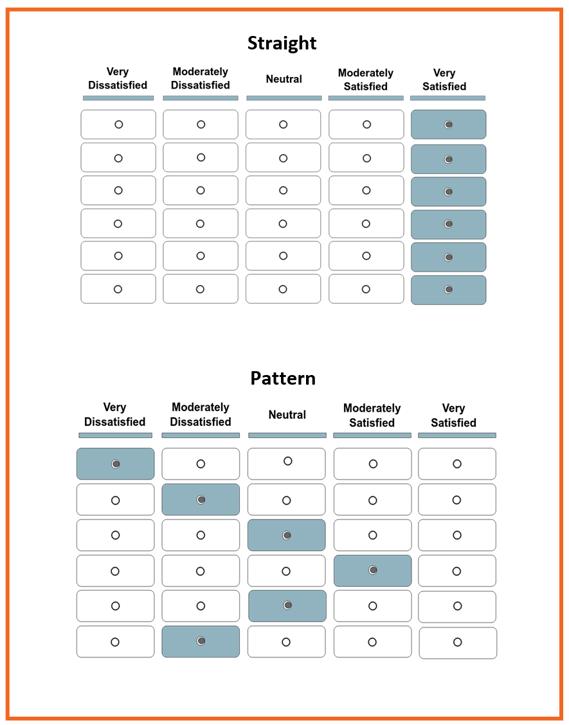 Straight versus pattern