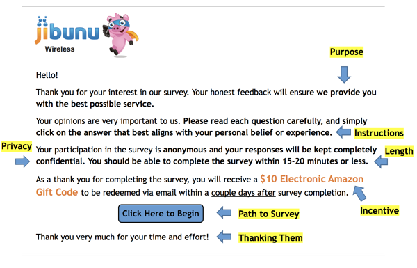Jibunu - survey introduction example