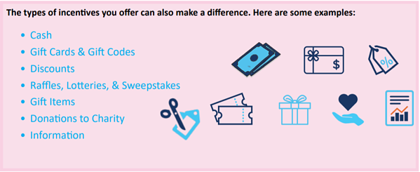 Types of Survey Incentives